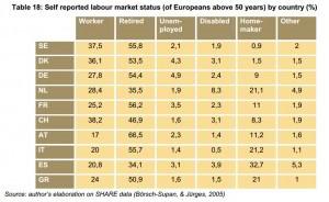 employ europe
