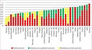 pensiones informe asociacion ginebra