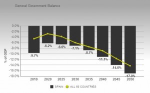 deficit-publico-espana