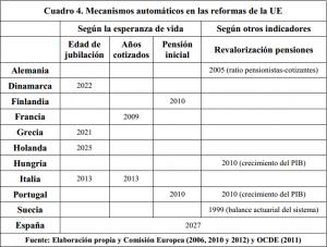 factor-sostenibilidad-europa-reformas