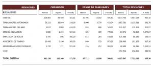 pensiones-contributivas-clases-mayo