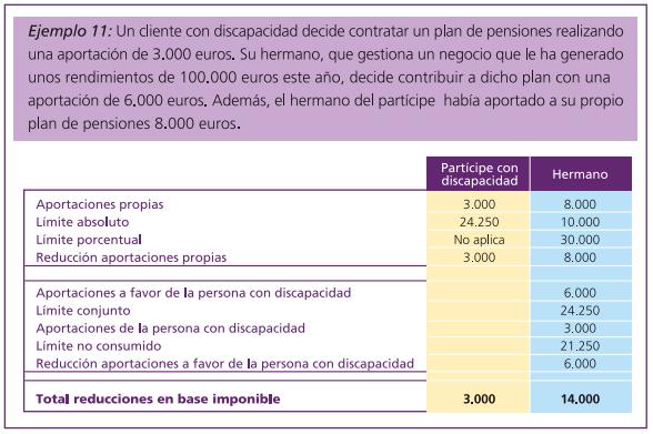 ej-planes-pensiones-discapacidad