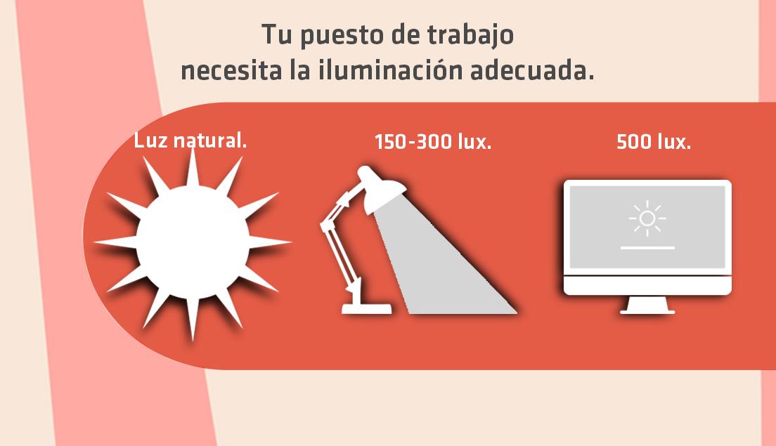 En prevención de riesgos laborales es importante la iluminación del puesto de trabajo