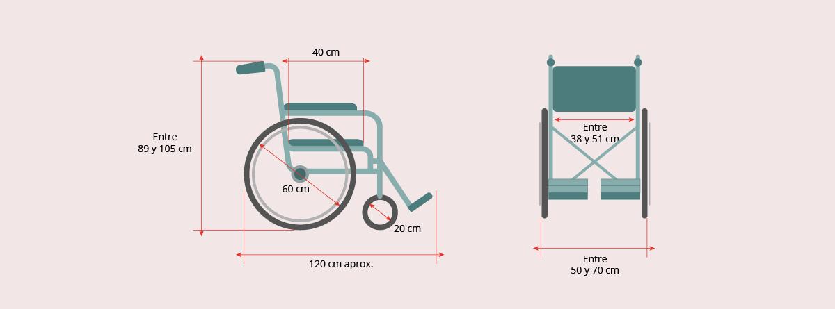 Medidas de una silla de ruedas estándar