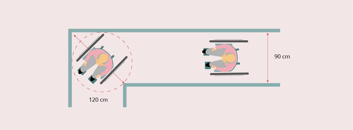 Medidas de un pasillo adaptado a una silla de ruedas