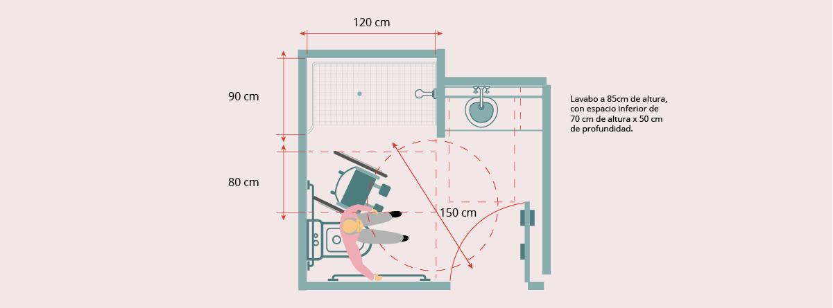 Medidas de un cuarto de baño adaptado a una silla de ruedas