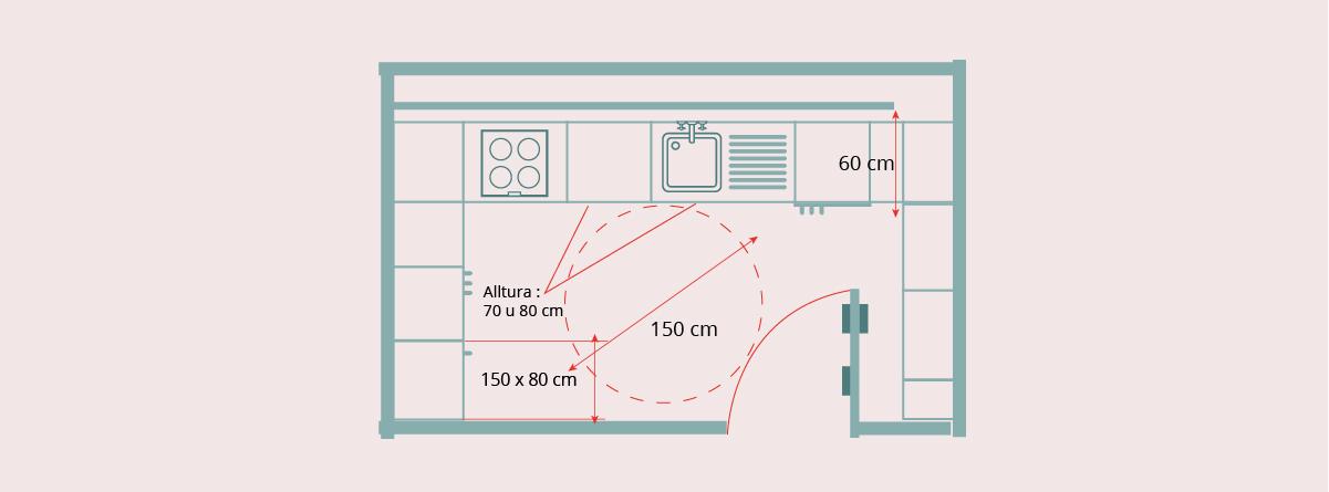 Medidas de una cocina adaptada a una silla de ruedas